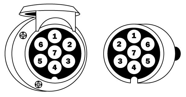 7 Polige Stekker Aanhangwagen.Verlichtingsschema Aanhangwagens
